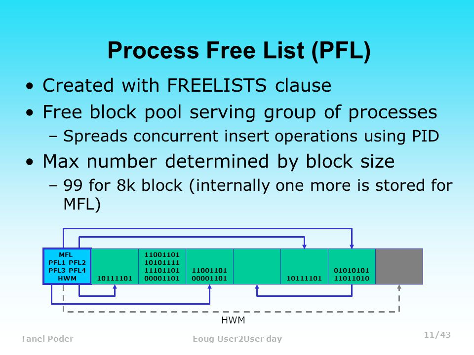 11/43 Tanel PoderEoug User2User day Process Free List (PFL) Created with FREELISTS clause Free block pool serving group of processes –Spreads concurrent insert operations using PID Max number determined by block size –99 for 8k block (internally one more is stored for MFL) MFL PFL1 PFL2 PFL3 PFL4 HWM 01010101 11011010 11001101 0000110110111101 11001101 10101111 11101101 0000110110111101 HWM