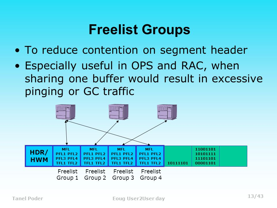13/43 Tanel PoderEoug User2User day Freelist Groups To reduce contention on segment header Especially useful in OPS and RAC, when sharing one buffer would result in excessive pinging or GC traffic HDR/ HWM 11001101 10101111 11101101 0000110110111101 MFL PFL1 PFL2 PFL3 PFL4 TFL1 TFL2 MFL PFL1 PFL2 PFL3 PFL4 TFL1 TFL2 Freelist Group 1 Freelist Group 2 MFL PFL1 PFL2 PFL3 PFL4 TFL1 TFL2 MFL PFL1 PFL2 PFL3 PFL4 TFL1 TFL2 Freelist Group 3 Freelist Group 4