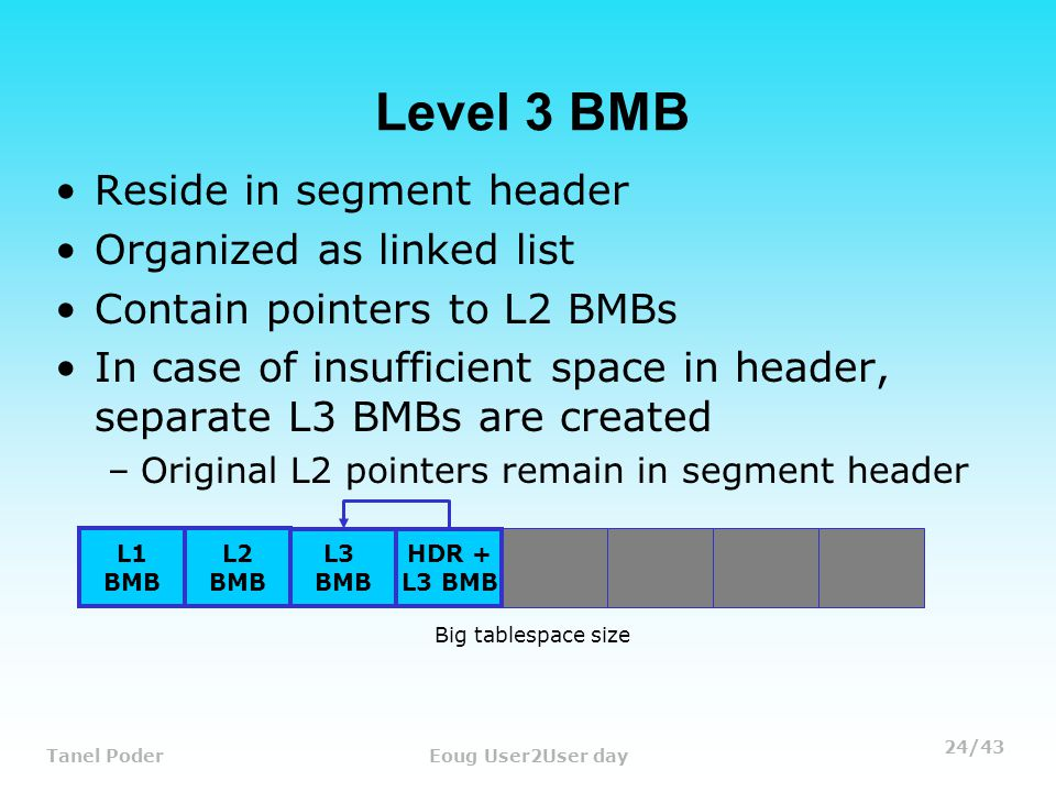 24/43 Tanel PoderEoug User2User day Level 3 BMB Reside in segment header Organized as linked list Contain pointers to L2 BMBs In case of insufficient space in header, separate L3 BMBs are created –Original L2 pointers remain in segment header L1 BMB L3 BMB HDR + L3 BMB Big tablespace size L2 BMB