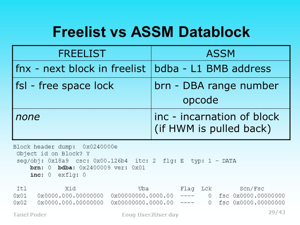29/43 Tanel PoderEoug User2User day Freelist vs ASSM Datablock FREELISTASSM fnx - next block in freelistbdba - L1 BMB address fsl - free space lockbrn - DBA range number opcode noneinc - incarnation of block (if HWM is pulled back) Block header dump: 0x0240000e Object id on Block.