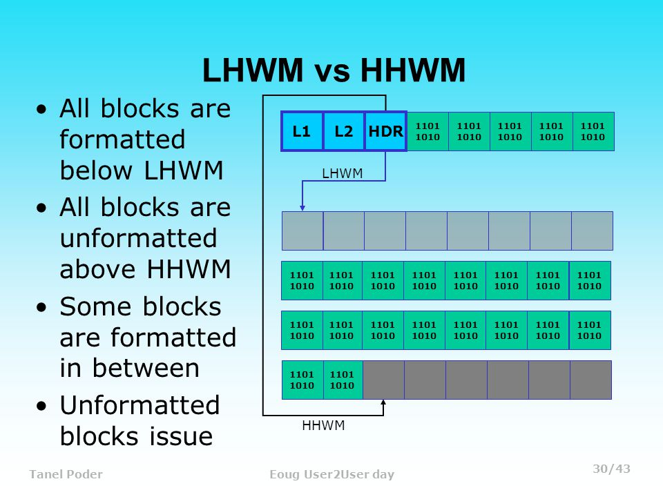 30/43 Tanel PoderEoug User2User day LHWM vs HHWM All blocks are formatted below LHWM All blocks are unformatted above HHWM Some blocks are formatted in between Unformatted blocks issue 1101 1010 1101 1010 1101 1010 1101 1010 1101 1010 1101 1010 1101 1010 1101 1010 1101 1010 1101 1010 1101 1010 1101 1010 1101 1010 1101 1010 1101 1010 1101 1010 1101 1010 1101 1010 L1 1101 1010 1101 1010 1101 1010 1101 1010 1101 1010 L2HDR LHWM HHWM
