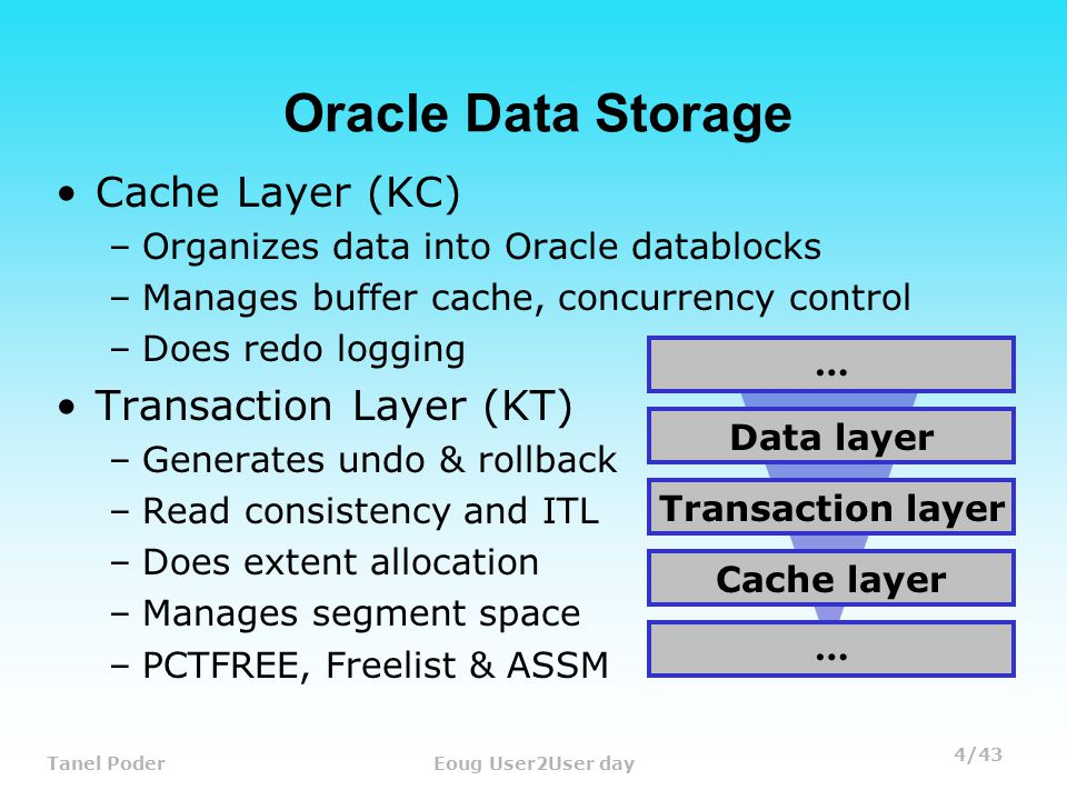 4/43 Tanel PoderEoug User2User day Cache Layer (KC) –Organizes data into Oracle datablocks –Manages buffer cache, concurrency control –Does redo logging Transaction Layer (KT) –Generates undo & rollback –Read consistency and ITL –Does extent allocation –Manages segment space –PCTFREE, Freelist & ASSM … Data layer Transaction layer Cache layer … Oracle Data Storage