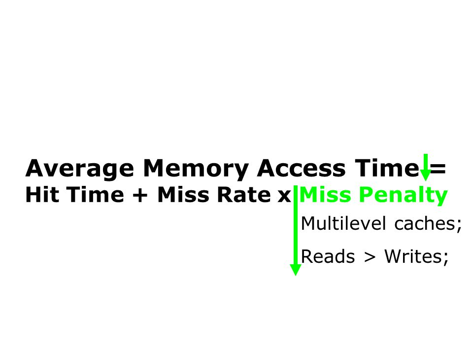 Average Memory Access Time = Hit Time + Miss Rate x Miss Penalty Multilevel caches; Reads > Writes;
