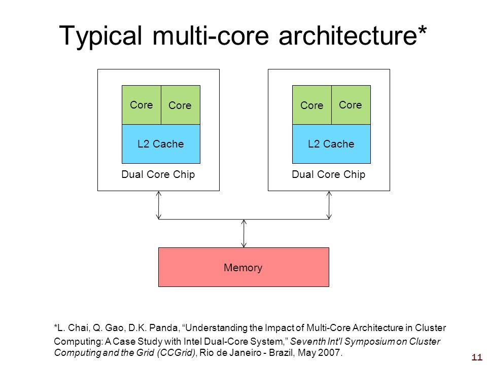 11 Typical multi-core architecture* Dual Core Chip L2 Cache Core Memory Dual Core Chip L2 Cache Core *L.
