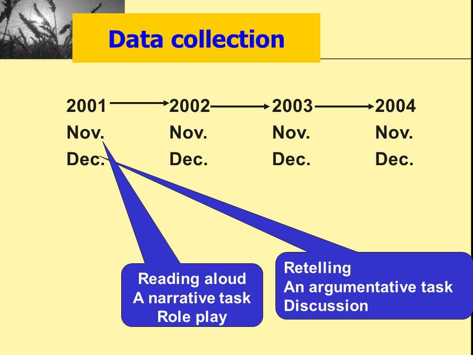 Data collection 2001 Nov. Dec. 2002 Nov. Dec. 2003 Nov. Dec. 2004 Nov. Dec. Retelling An argumentative task Discussion Reading aloud A narrative task