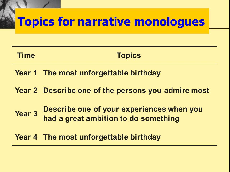 Topics for narrative monologues TimeTopics Year 1The most unforgettable birthday Year 2Describe one of the persons you admire most Year 3 Describe one of your experiences when you had a great ambition to do something Year 4The most unforgettable birthday