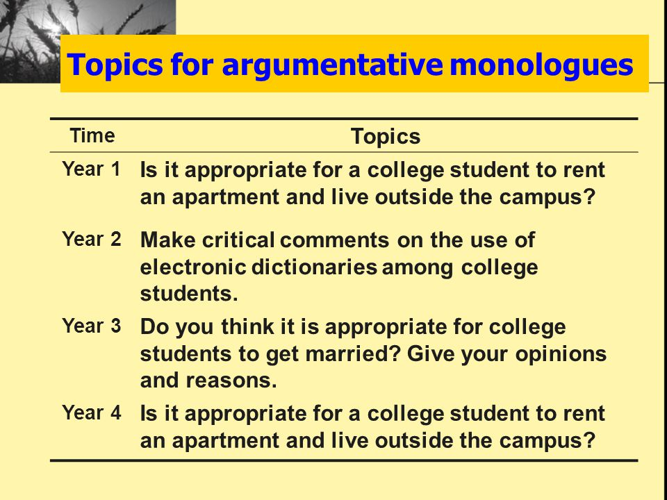Topics for argumentative monologues Time Topics Year 1 Is it appropriate for a college student to rent an apartment and live outside the campus? Year