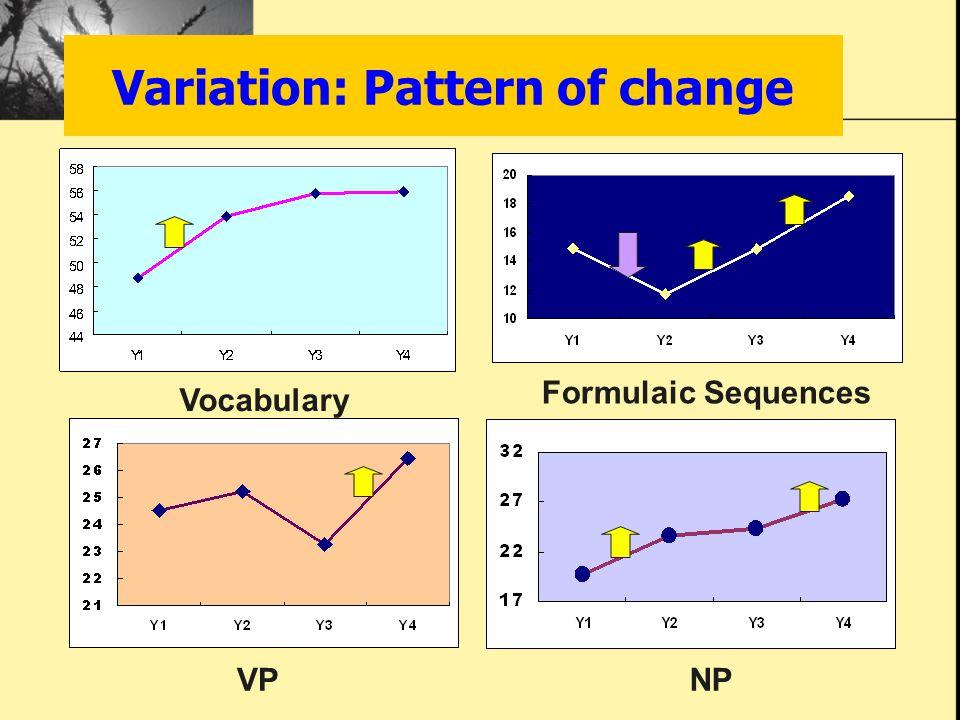 Variation: Pattern of change Vocabulary Formulaic Sequences VPNP