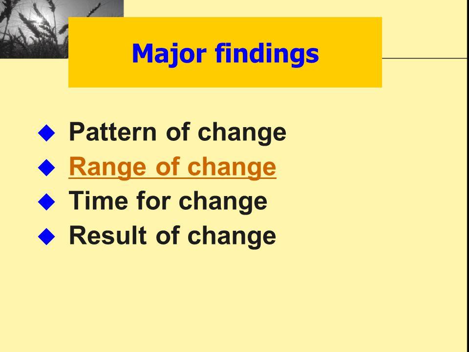 Major findings  Pattern of change  Range of change Range of change  Time for change  Result of change
