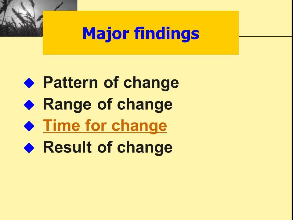 Major findings  Pattern of change  Range of change  Time for change Time for change  Result of change