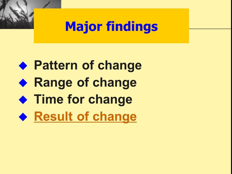 Major findings  Pattern of change  Range of change  Time for change  Result of change Result of change