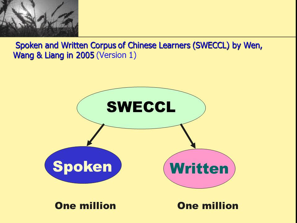 Spoken and Written Corpus of Chinese Learners (SWECCL) by Wen, Wang & Liang in 2005 Spoken and Written Corpus of Chinese Learners (SWECCL) by Wen, Wang & Liang in 2005 (Version 1) SWECCL Written Spoken One million
