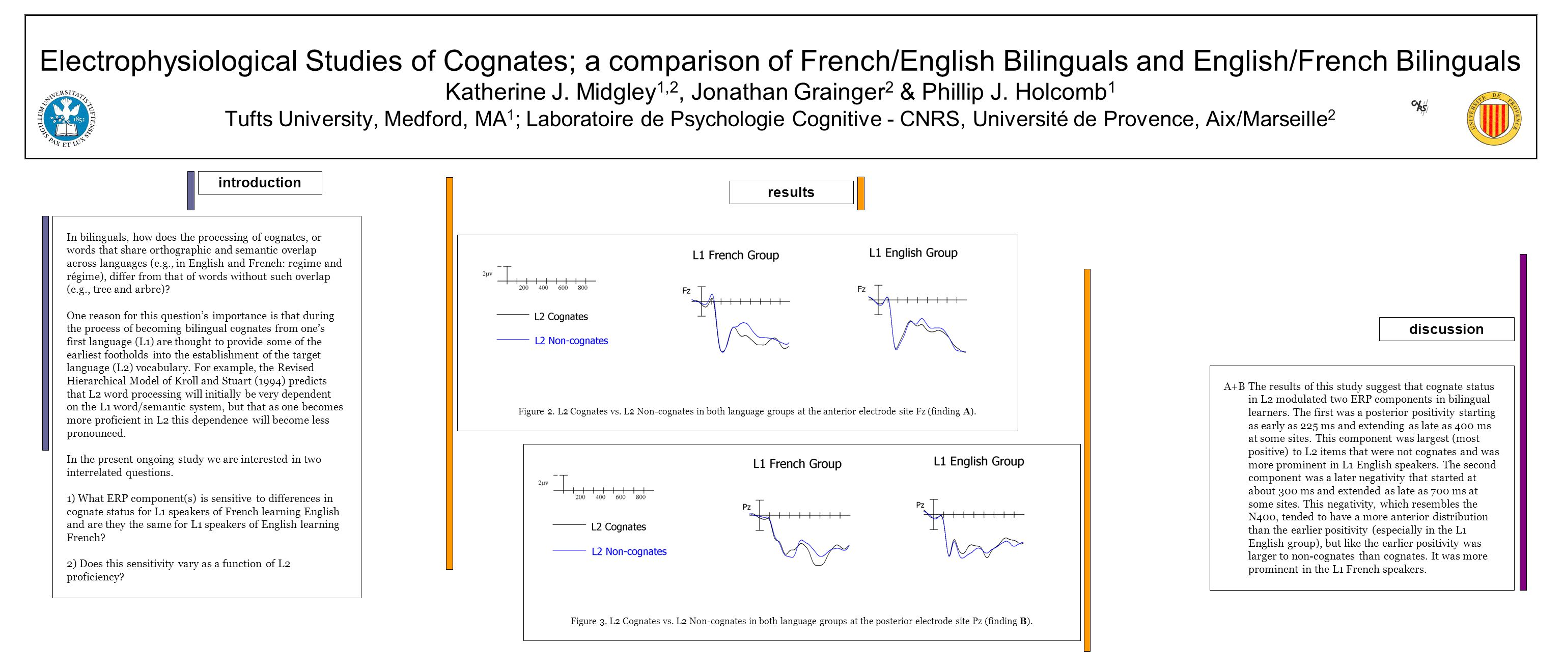 Figure 2. L2 Cognates vs.
