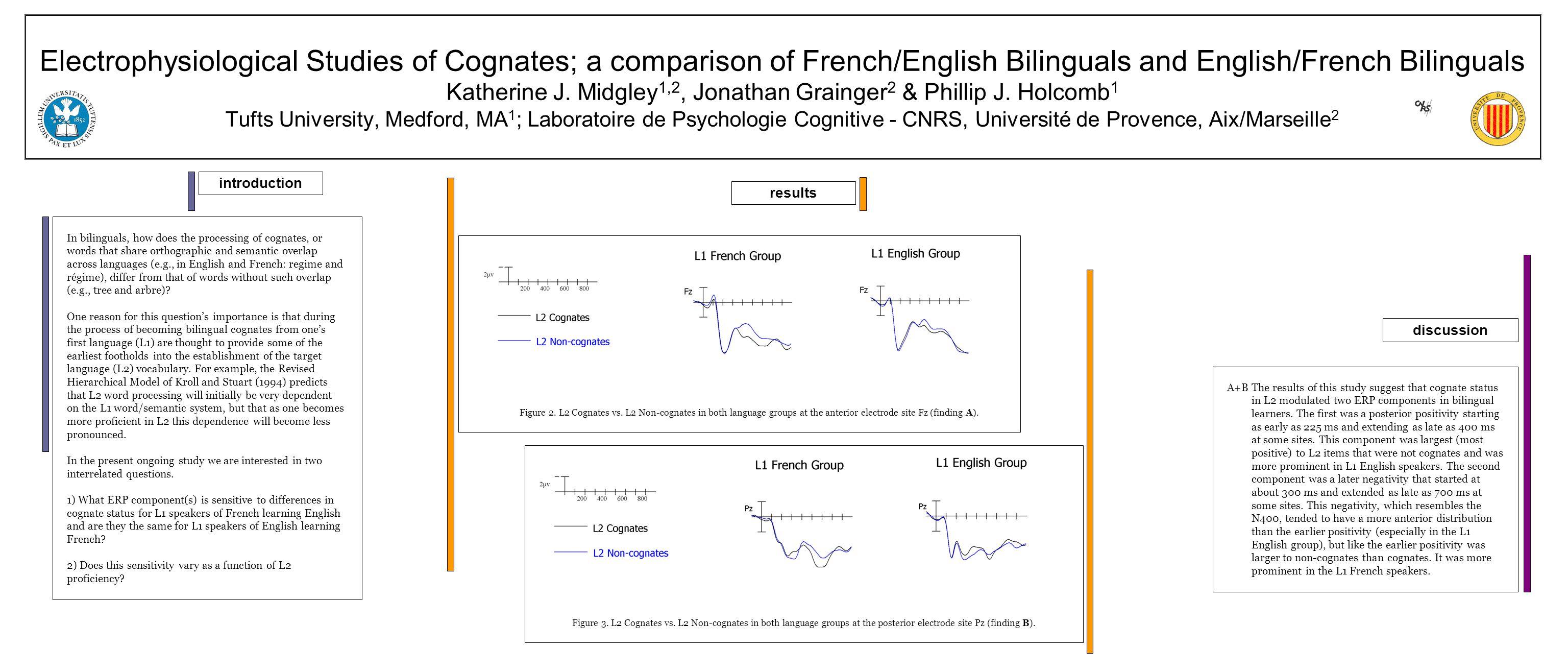 Figure 2. L2 Cognates vs. L2 Non-cognates in both language groups at the anterior electrode site Fz (finding A). Figure 3. L2 Cognates vs. L2 Non-cogn