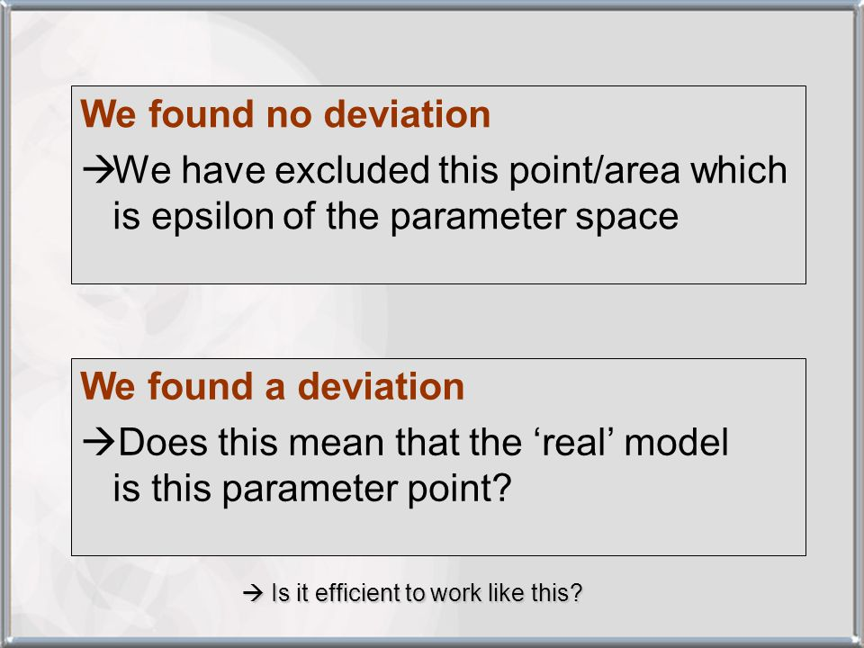 We found no deviation  We have excluded this point/area which is epsilon of the parameter space We found a deviation  Does this mean that the 'real' model is this parameter point.