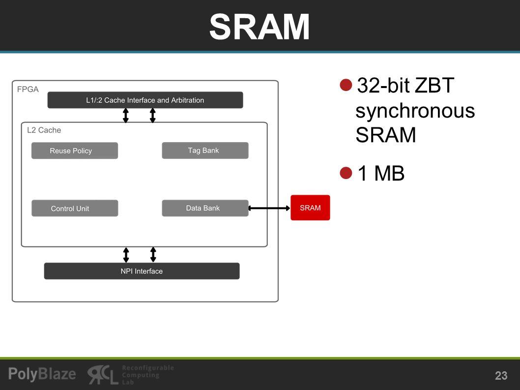 SRAM 23 32-bit ZBT synchronous SRAM 1 MB