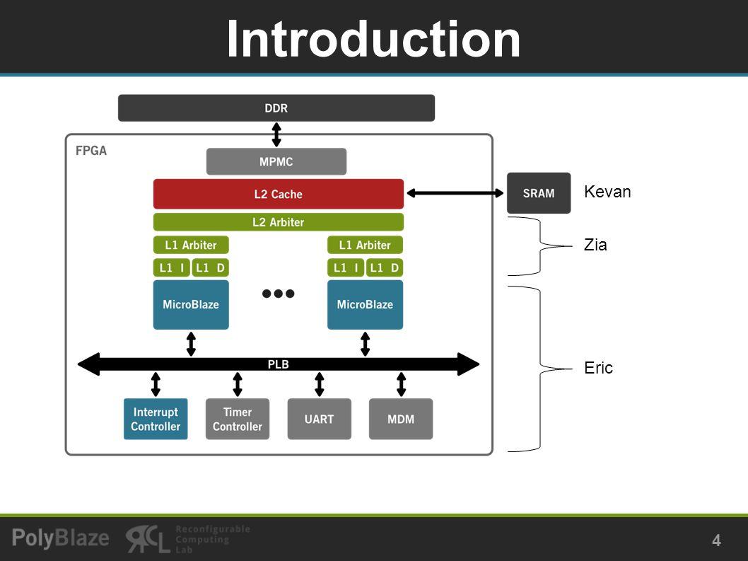 Introduction 4 Zia Eric Kevan