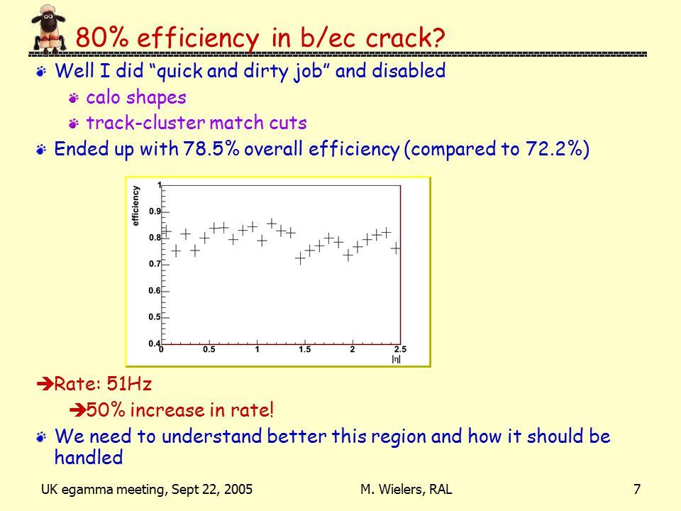 UK egamma meeting, Sept 22, 2005M. Wielers, RAL7 80% efficiency in b/ec crack.