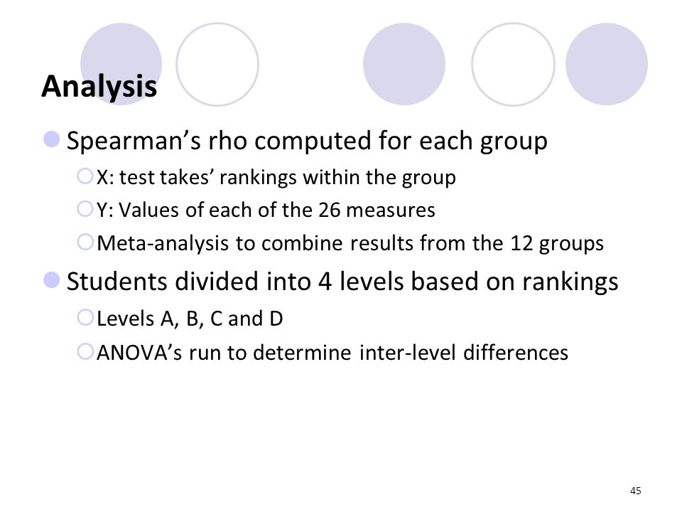 45 Analysis Spearman's rho computed for each group  X: test takes' rankings within the group  Y: Values of each of the 26 measures  Meta-analysis to combine results from the 12 groups Students divided into 4 levels based on rankings  Levels A, B, C and D  ANOVA's run to determine inter-level differences