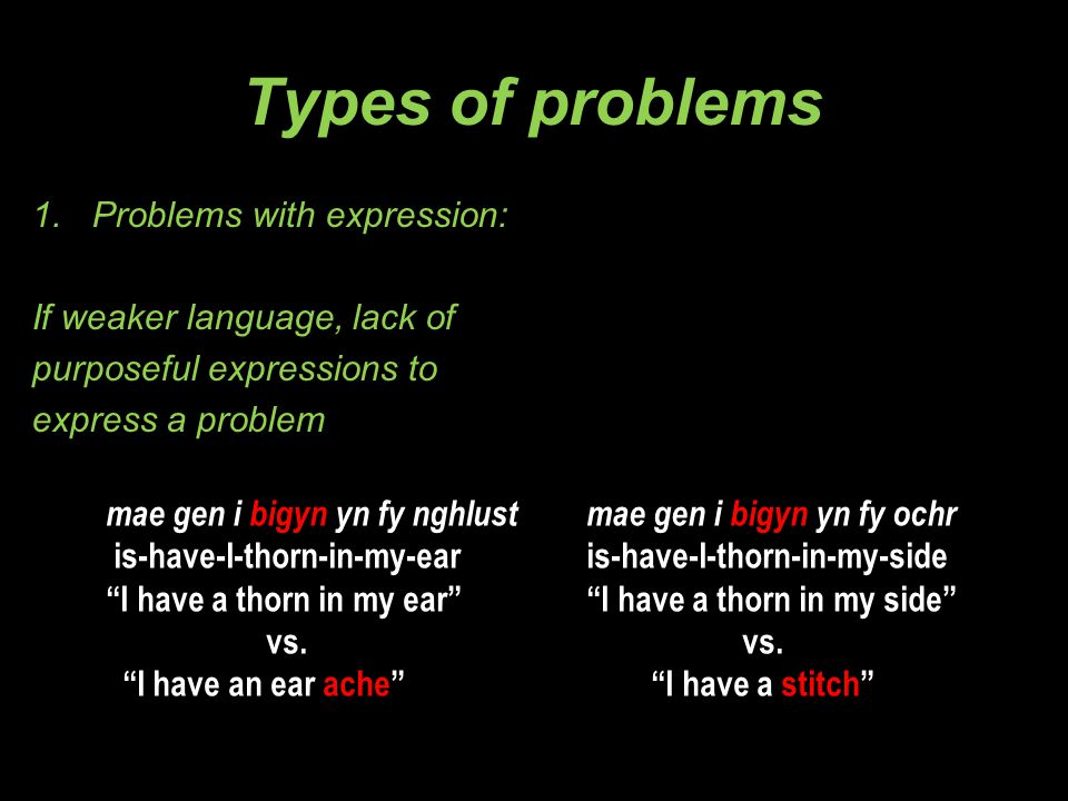Types of problems 1.Problems with expression: If weaker language, lack of purposeful expressions to express a problem mae gen i bigyn yn fy nghlustmae