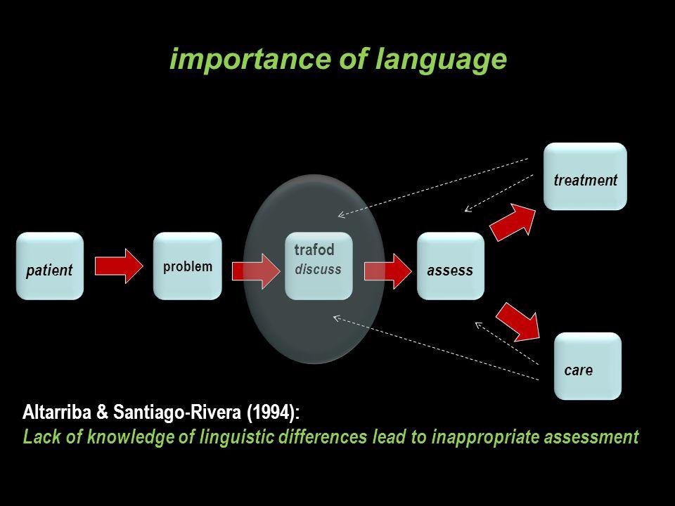 Term Achieved bilingual Additive bilingual Ambilingual Ascendant bilingual Ascribed bilingual Asymmetrical bilingual Balanced bilingual Compound bilingual Consecutive bilingual Co-oordinate bilingual Covert bilingual Diagonal bilingual