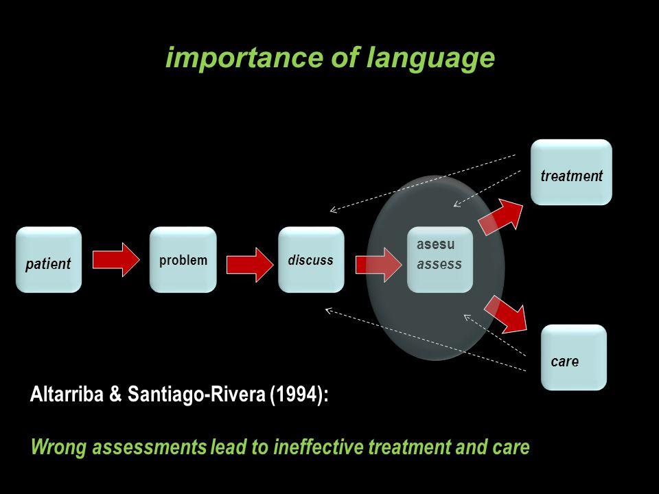 Dominant bilingual Dormant bilingual Early bilingual Equilingual Functional bilingual Horizontal bilingual Incipient bilingual Late bilingual Maximal bilingual Minimal bilingual