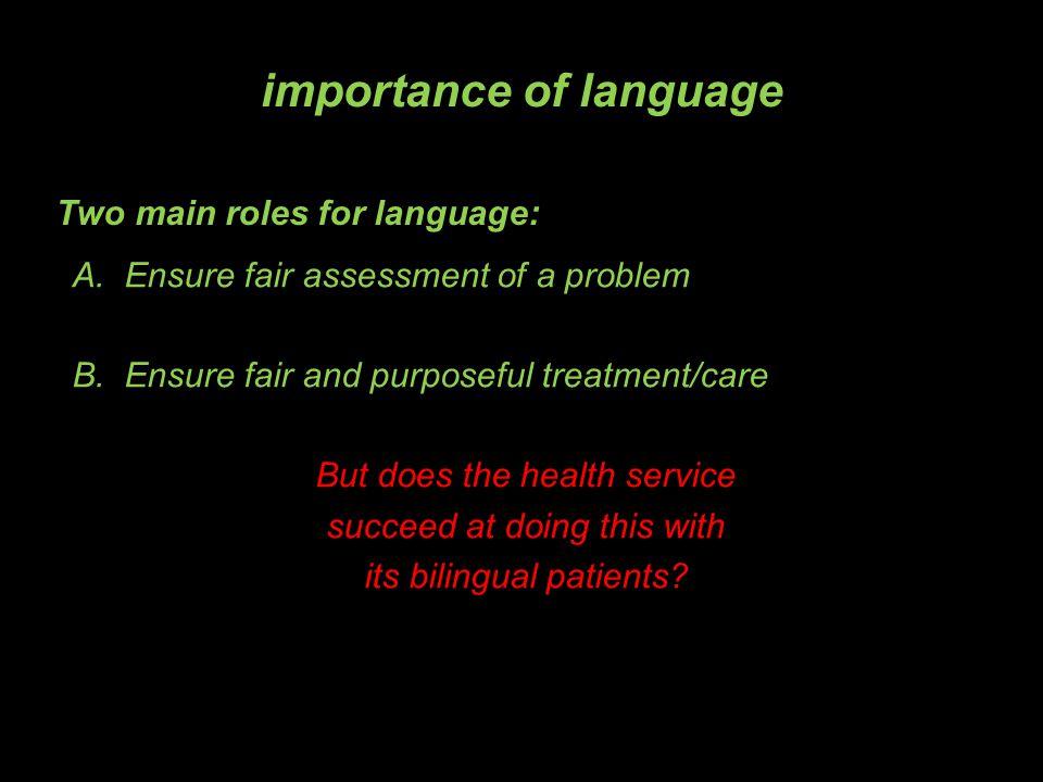 Successive bilingual Symmetrical bilingual Vertical bilingual Addaswyd y tabl o Wei (2000)