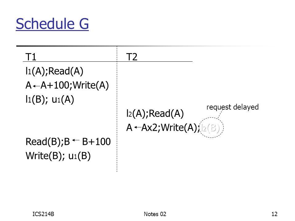 ICS214BNotes 0212 Schedule G request delayed