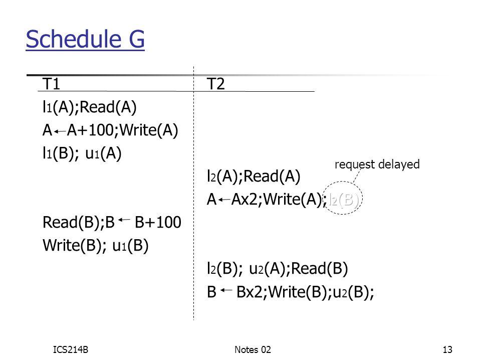 ICS214BNotes 0213 Schedule G request delayed