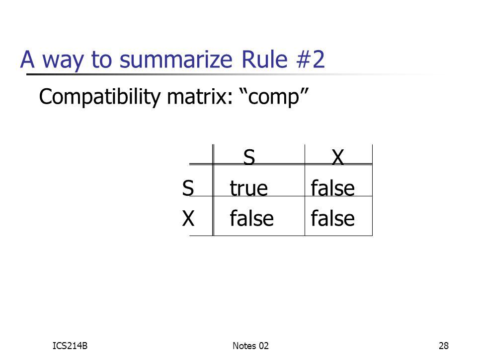 ICS214BNotes 0228 A way to summarize Rule #2 Compatibility matrix: comp S X S true false Xfalse false