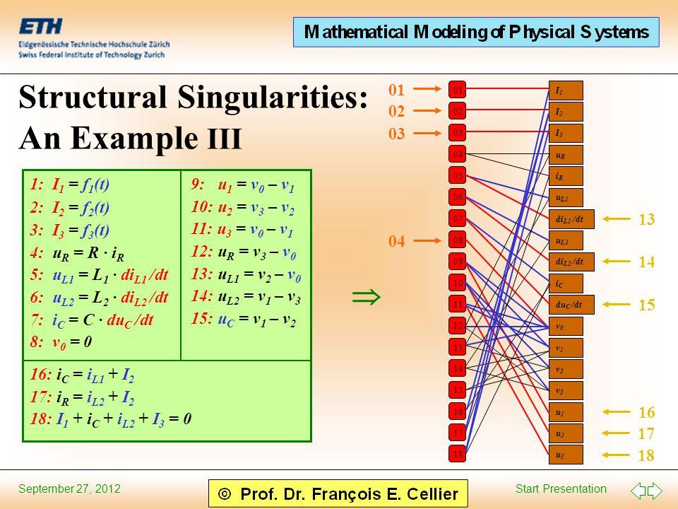 Start Presentation September 27, 2012 Structural Singularities: An Example III 1: I 1 = f 1 (t) 2: I 2 = f 2 (t) 3: I 3 = f 3 (t) 4: u R = R · i R 5: u L1 = L 1 · di L1 /dt 6: u L2 = L 2 · di L2 /dt 7: i C = C · du C /dt 8: v 0 = 0 9: u 1 = v 0 – v 1 10: u 2 = v 3 – v 2 11: u 3 = v 0 – v 1 12: u R = v 3 – v 0 13: u L1 = v 2 – v 0 14: u L2 = v 1 – v 3 15: u C = v 1 – v 2 16: i C = i L1 + I 2 17: i R = i L2 + I 2 18: I 1 + i C + i L2 + I 3 = 0  01 02 03 04 05 06 07 08 09 10 11 12 13 14 15 16 17 18 I1I1 I2I2 I3I3 uRuR iRiR u L1 di L1 /dt u L2 di L2 /dt iCiC du C /dt v0v0 v1v1 v2v2 v3v3 u1u1 u2u2 u3u3 01 02 03 04 18 17 16 15 14 13