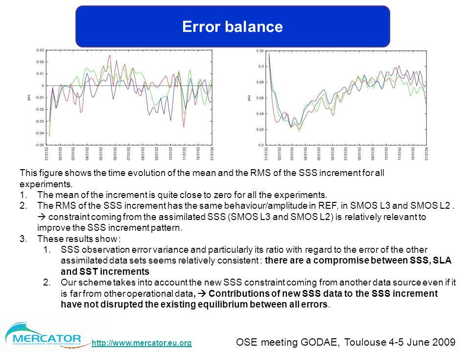 OSE meeting GODAE, Toulouse 4-5 June 2009 Error balance This figure shows the time evolution of the mean and the RMS of the SSS increment for all experiments.
