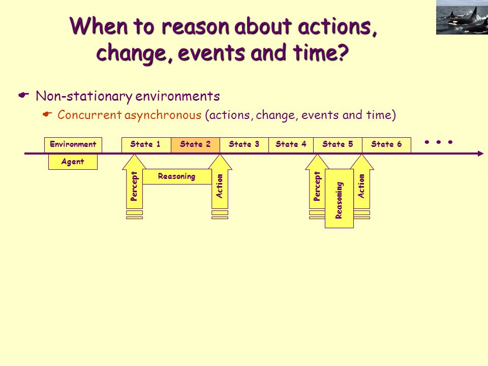 When to reason about actions, change, events and time?  Non-stationary environments  Concurrent asynchronous (actions, change, events and time)... P
