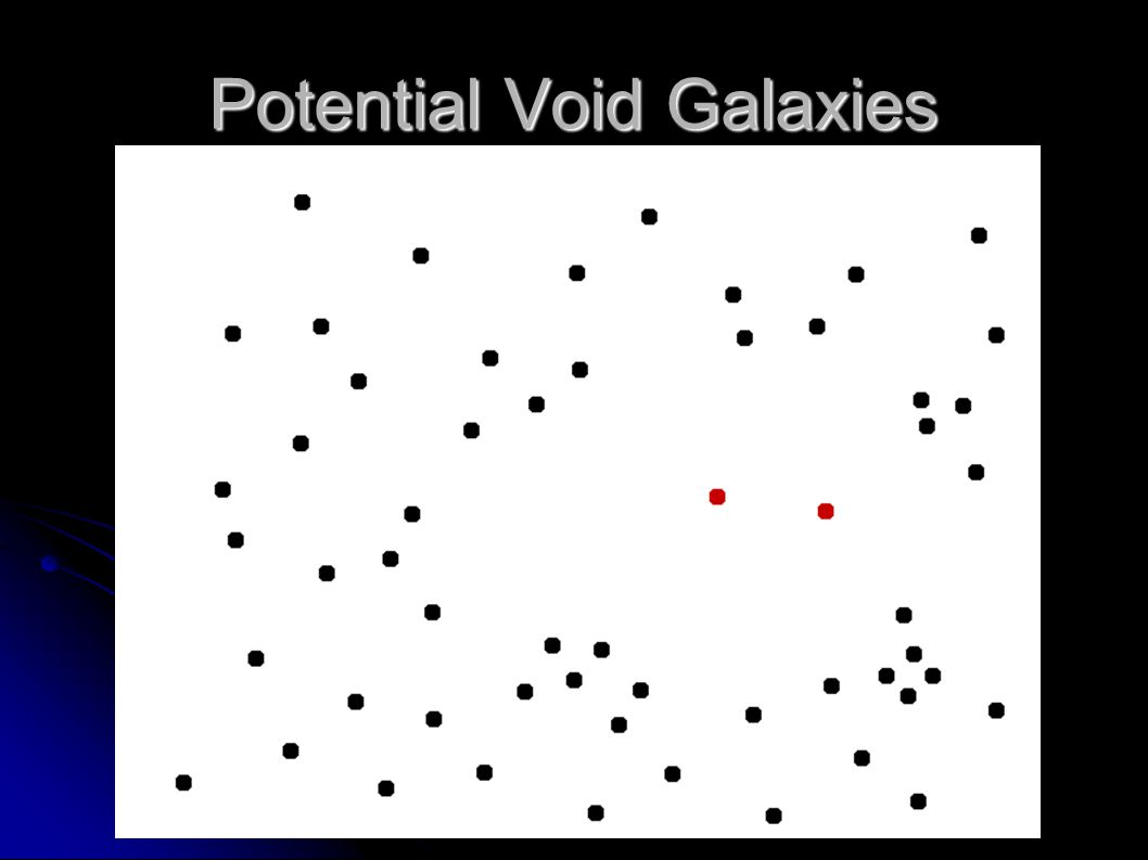 Potential Void Galaxies