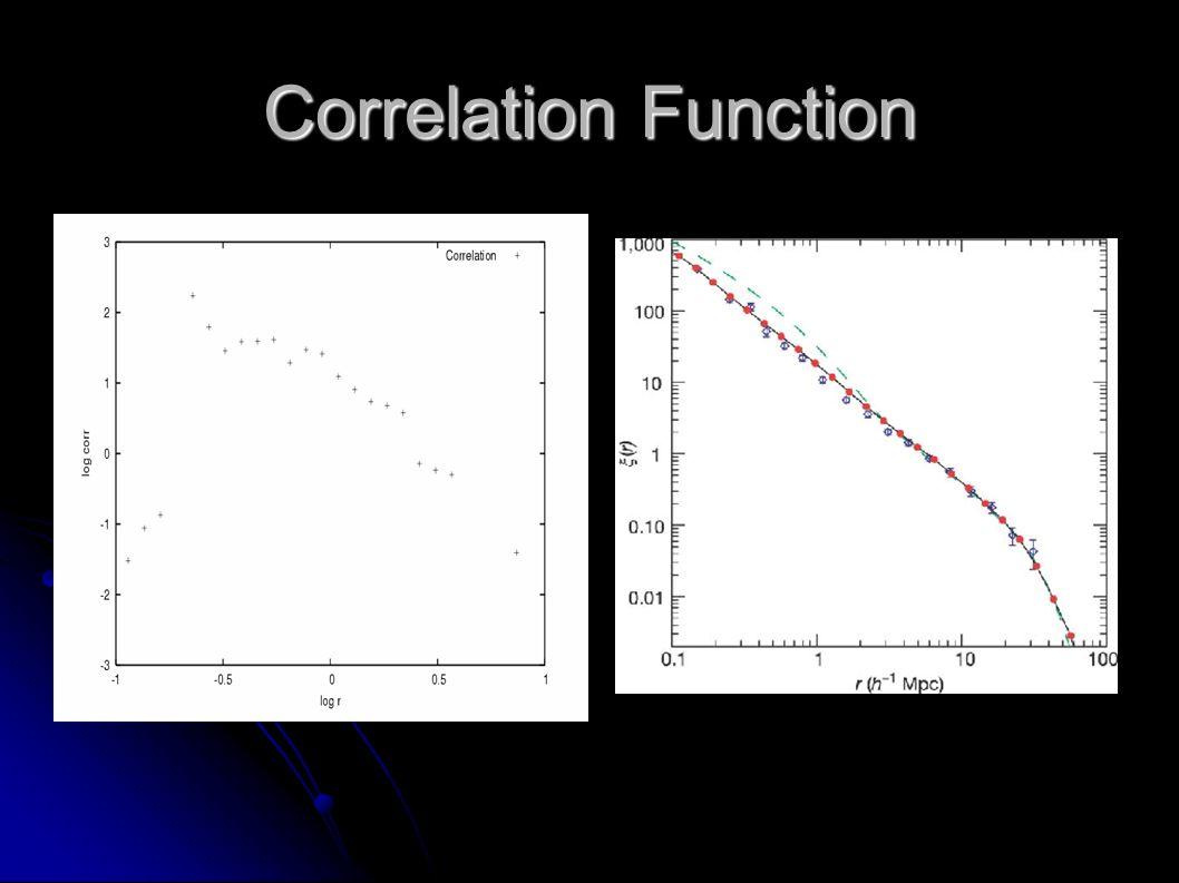Correlation Function