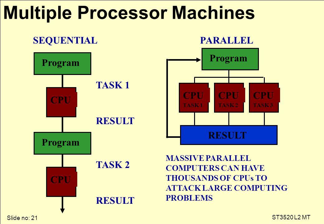 Slide no: 21 ST3520 L2 MT Multiple Processor Machines TASK 1 RESULT TASK 2 RESULT Program CPU Program CPU Program CPU TASK 2 CPU TASK 3 CPU TASK 1 RES