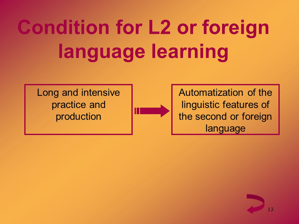 13 Condition for L2 or foreign language learning Long and intensive practice and production Automatization of the linguistic features of the second or