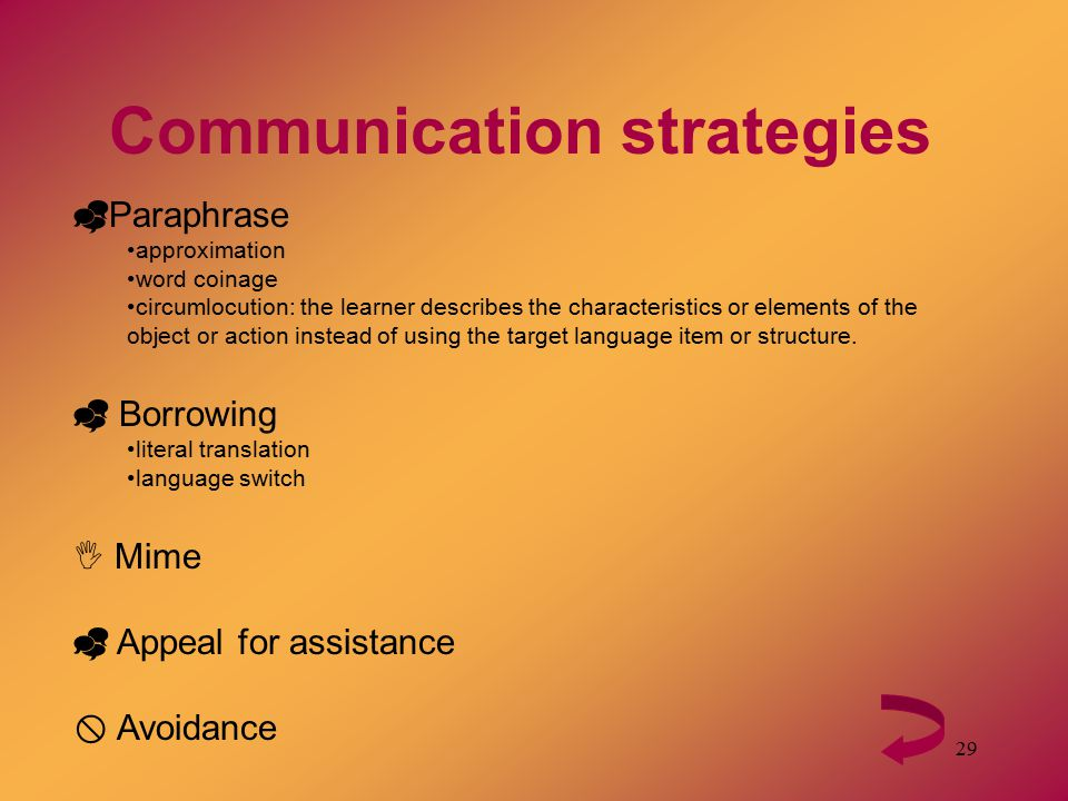 29 Communication strategies  Paraphrase approximation word coinage circumlocution: the learner describes the characteristics or elements of the object or action instead of using the target language item or structure.