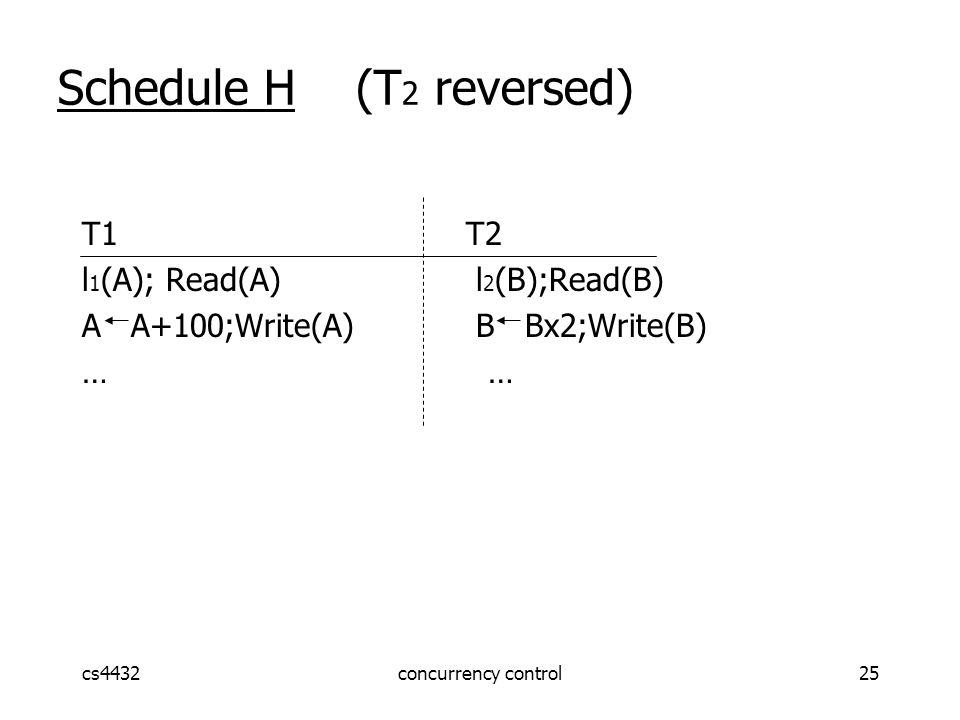 cs4432concurrency control25 Schedule H (T 2 reversed) T1T2 l 1 (A); Read(A) l 2 (B);Read(B) A A+100;Write(A) B Bx2;Write(B) …
