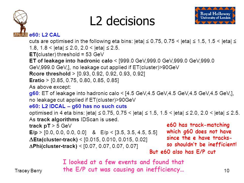 Tracey Berry10 L2 decisions I looked at a few events and found that the E/P cut was causing an inefficiency… e60: L2 CAL cuts are optimised in the following eta bins: |eta| ≤ 0.75, 0.75 < |eta| ≤ 1.5, 1.5 < |eta| ≤ 1.8, 1.8 < |eta| ≤ 2.0, 2.0 < |eta| ≤ 2.5.