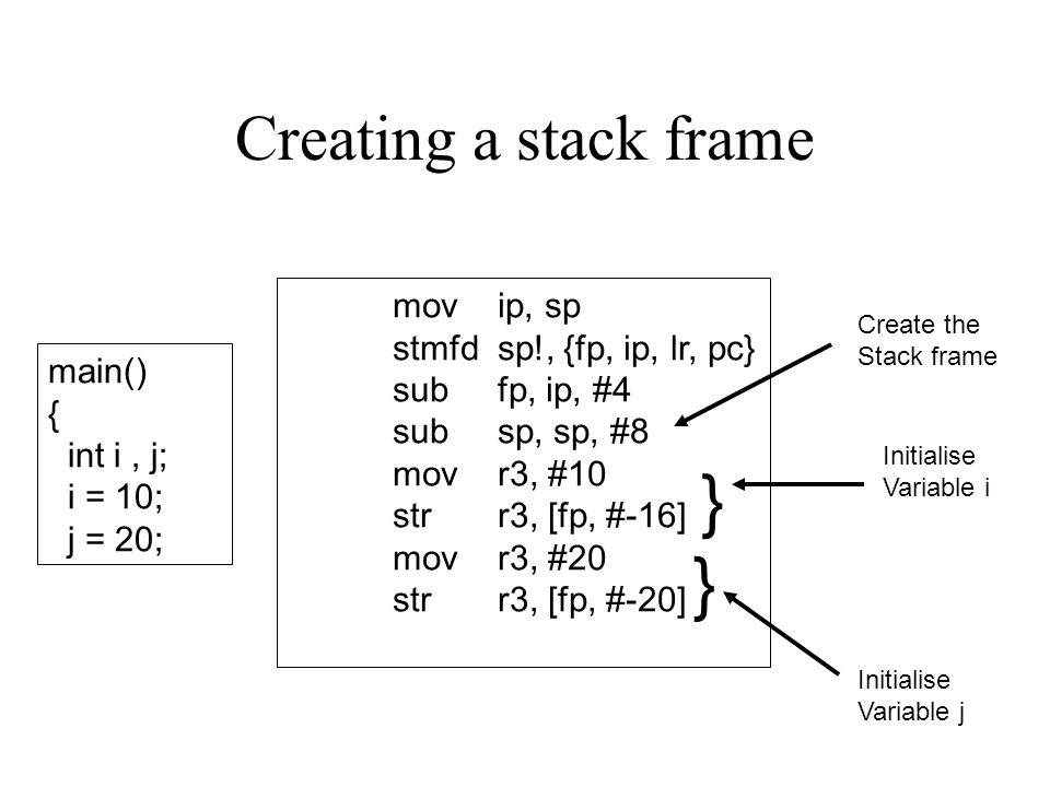 Create the Stack frame movip, sp stmfdsp!, {fp, ip, lr, pc} subfp, ip, #4 subsp, sp, #8 movr3, #10 strr3, [fp, #-16] movr3, #20 strr3, [fp, #-20] main() { int i, j; i = 10; j = 20; } Initialise Variable i } Initialise Variable j Creating a stack frame