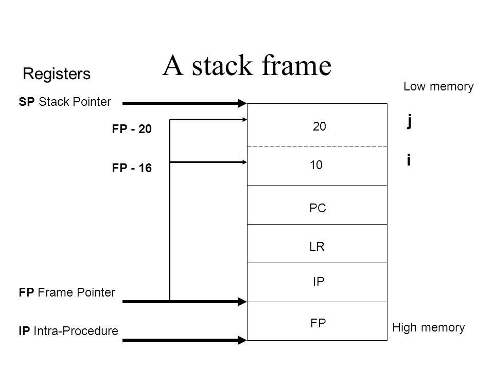 A stack frame IP Intra-Procedure FP Frame Pointer FP IP LR PC SP Stack Pointer Registers High memory Low memory FP - 16 FP - 20 i j 10 20