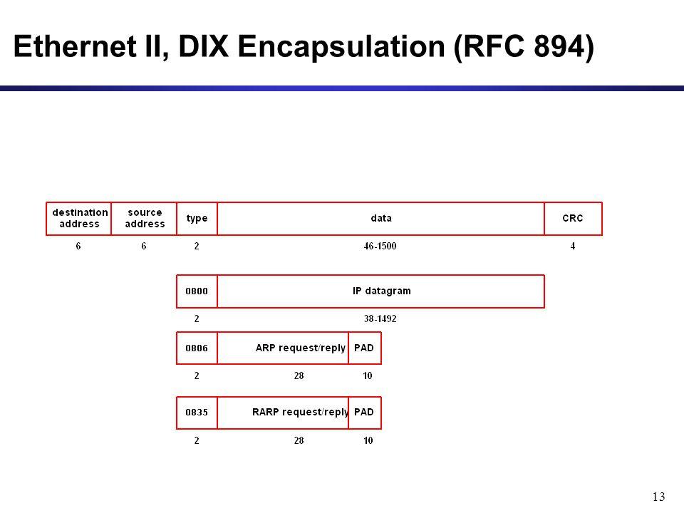 13 Ethernet II, DIX Encapsulation (RFC 894)