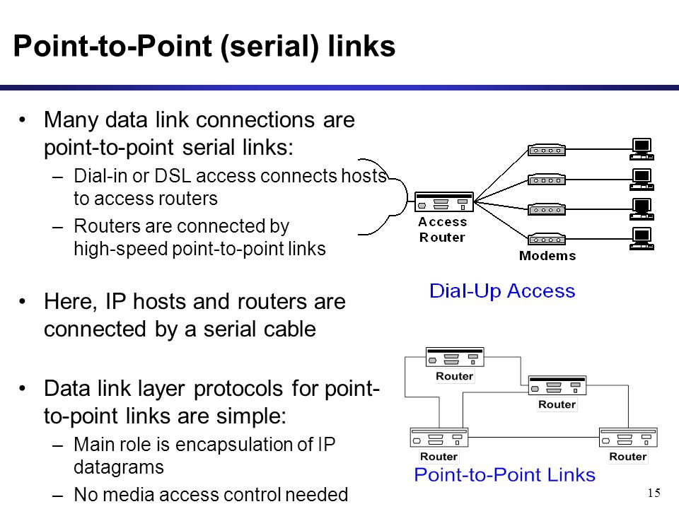 15 Point-to-Point (serial) links Many data link connections are point-to-point serial links: –Dial-in or DSL access connects hosts to access routers –Routers are connected by high-speed point-to-point links Here, IP hosts and routers are connected by a serial cable Data link layer protocols for point- to-point links are simple: –Main role is encapsulation of IP datagrams –No media access control needed