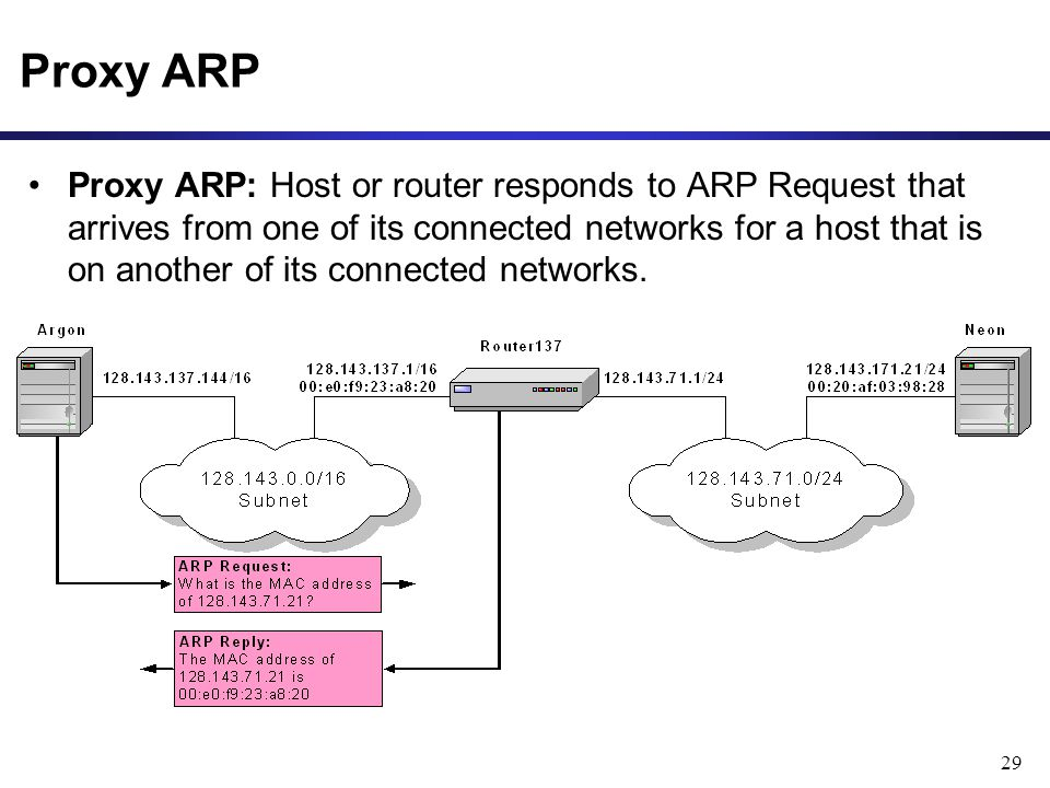 29 Proxy ARP Proxy ARP: Host or router responds to ARP Request that arrives from one of its connected networks for a host that is on another of its connected networks.