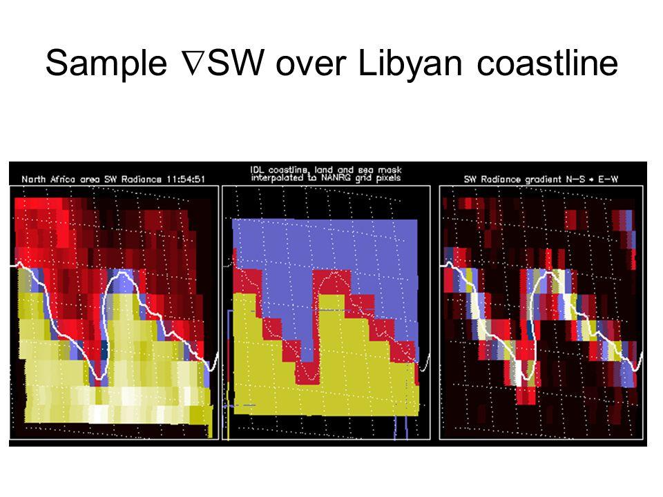 Sample  SW over Libyan coastline