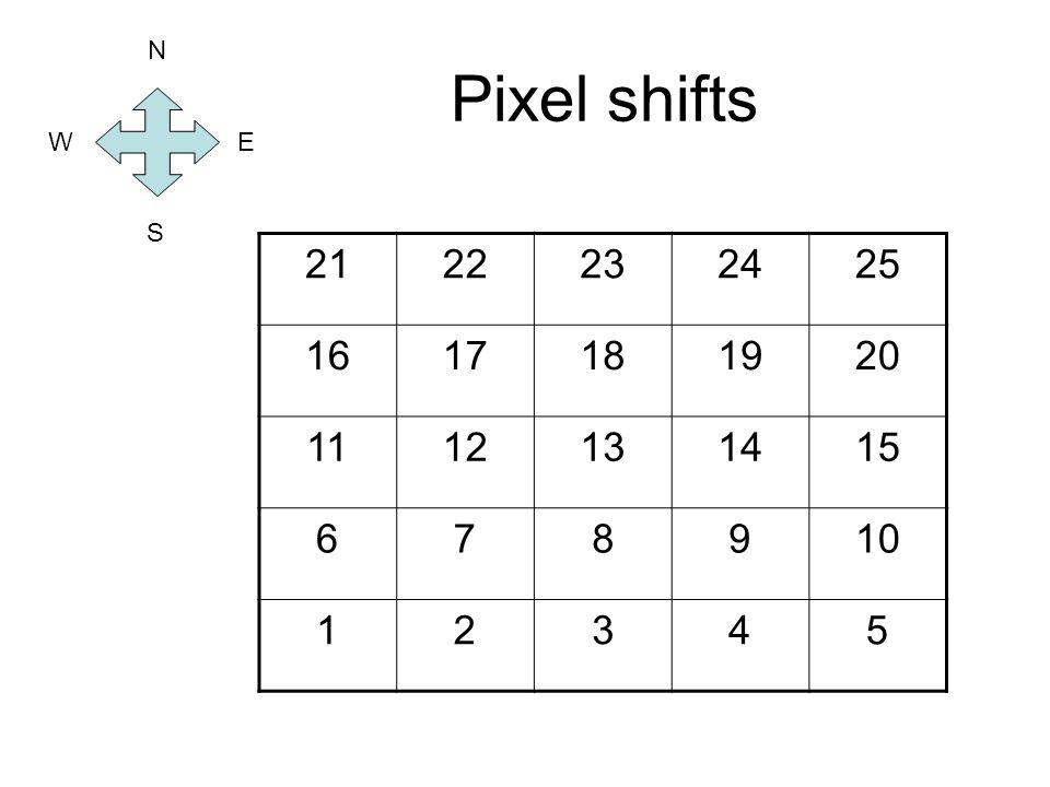 Pixel shifts 2122232425 1617181920 1112131415 678910 12345 N S EW