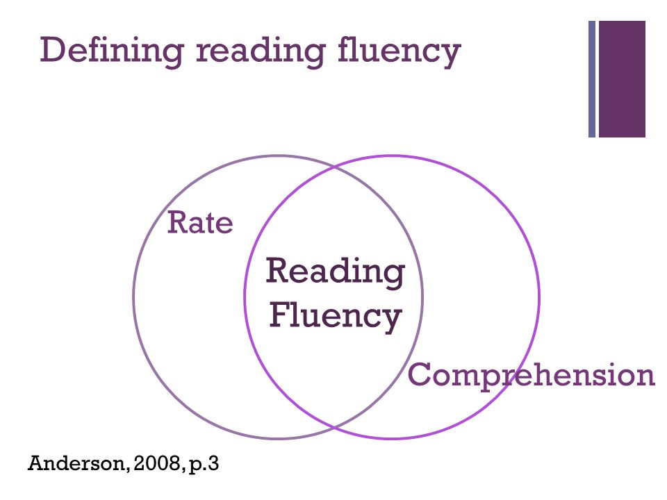 Comprehension Rate Reading Fluency Anderson, 2008, p.3 Defining reading fluency