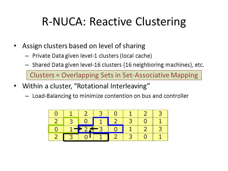 R-NUCA: Reactive Clustering Assign clusters based on level of sharing – Private Data given level-1 clusters (local cache) – Shared Data given level-16 clusters (16 neighboring machines), etc.
