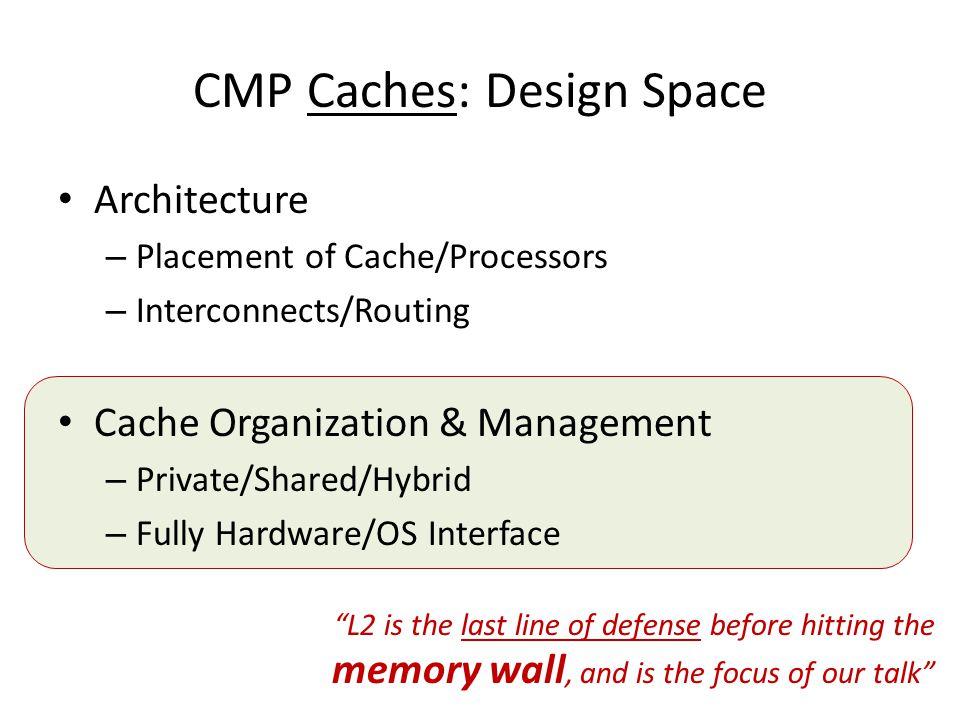 P 1 P 2 P 3 P 4 Main Memory POP 1 POP 2 POP 3 POP 4 Set :::: OwnerOther bitsData